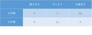 ososugiru